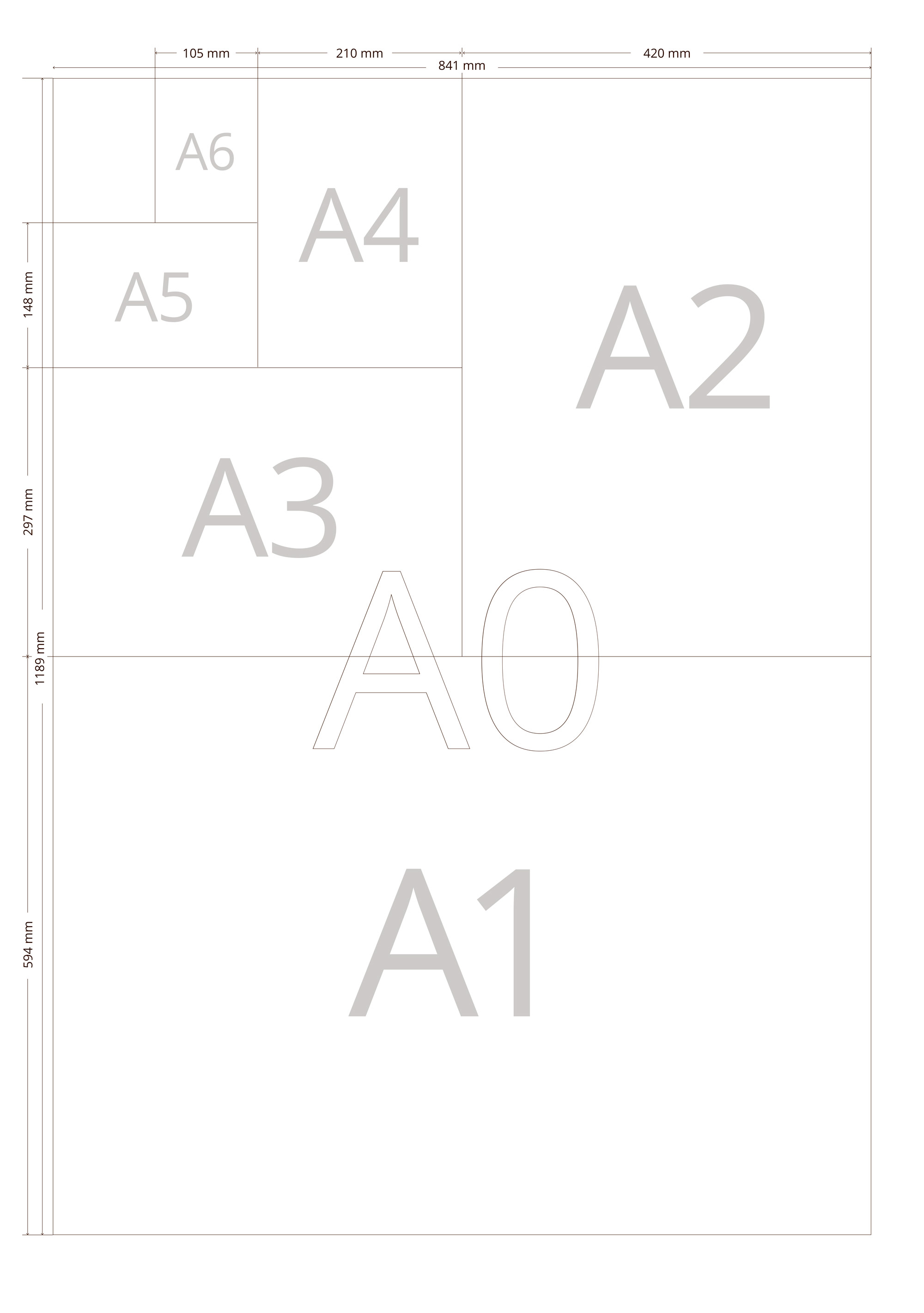 ab583985 Papirstørrelser? Få styr på målene på A3, A4, A5 mfl.